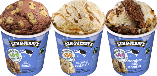picture about Ben and Jerry's Printable Coupons known as $1.00 off Ben Jerrys Moo-Phoria Gentle Ice Product Coupon